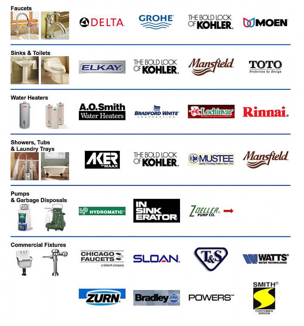 Faucets, Sinks & Toilets, Water Heaters, Showers in Ann Arbor MI - logos